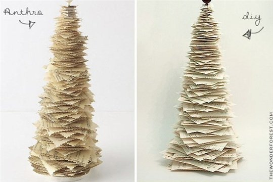 DIY Printed Paper Pine Tree Anthropologie Inspired